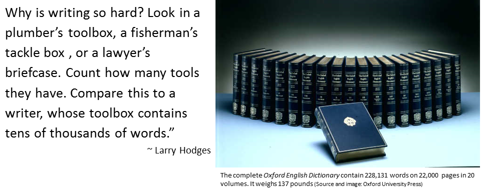Image of the complete Oxford English Dictionary all 20 volumes