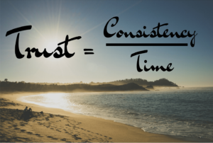 Trust = Consistency divided by time Can People Trust you?